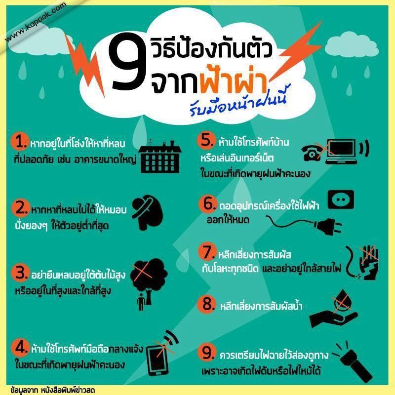 9 วิธีป้องกันตัวจากฟ้าผ่า  http://hilight.kapook.com/view/86840