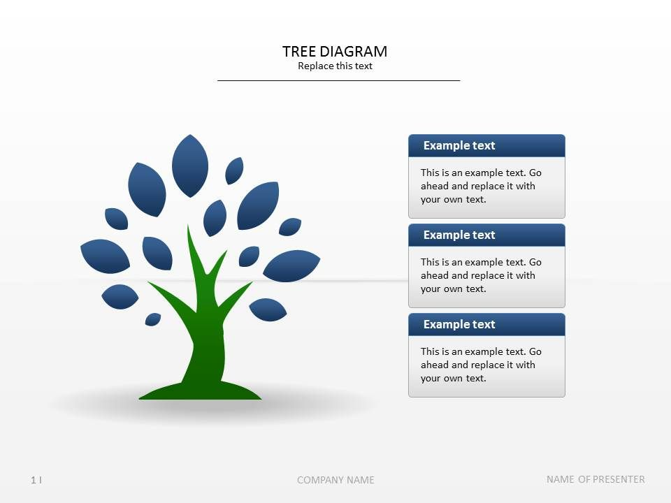 Tree Diagram Presentation Template Presentationdesign Nature