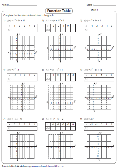 Complete The Function Table For Each Equation Worksheet Answer Key Brokeasshome Com Awesome Co Graphing Linear Equations Quadratic Functions Linear Function