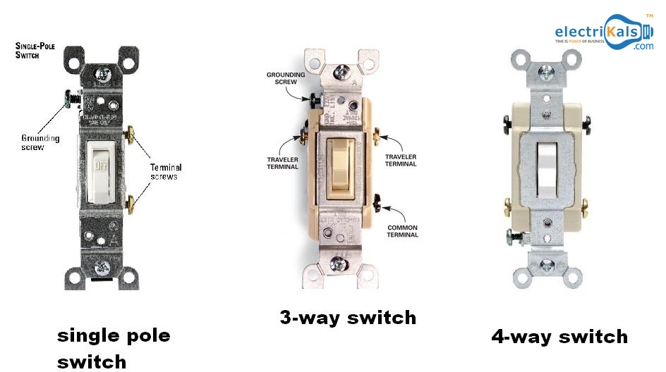 Three different types of commonly used switches: Single Pole Switch ...