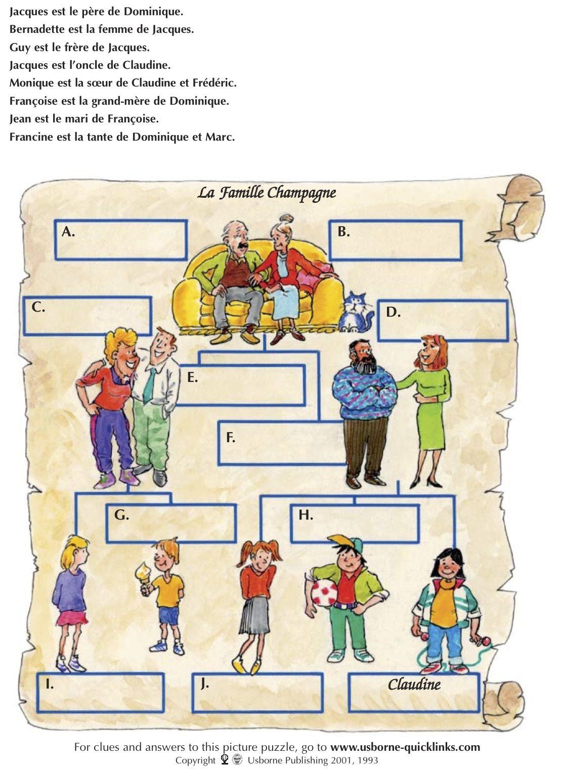 Rodzina - ćwiczenie 7 - Francuski przy kawie