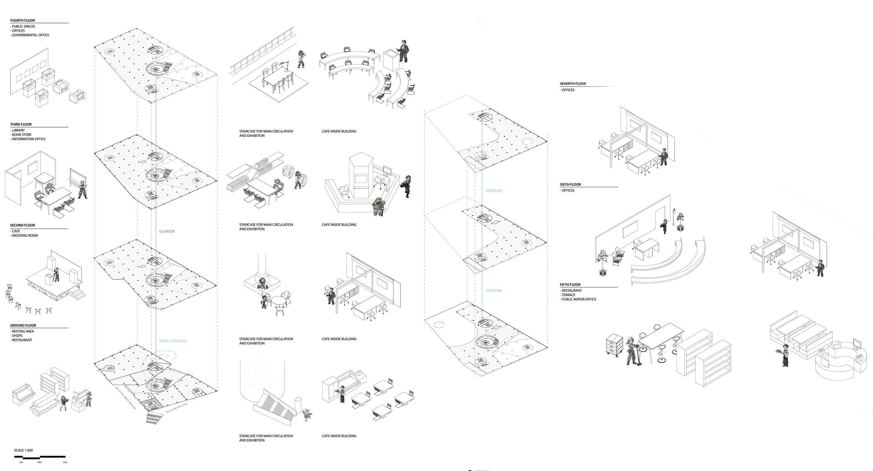 Image Result For Program Diagram
