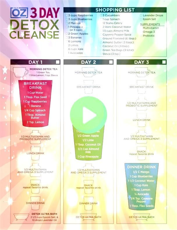 Oz 3 Days Cleanse Detox Smoothie Breakfast Lunch Dinner Avocado Vanilla Dr oz 3 days cleanse detox smoothie is to Dr Oz show on may 24 2017 Stay tuned for more of health...