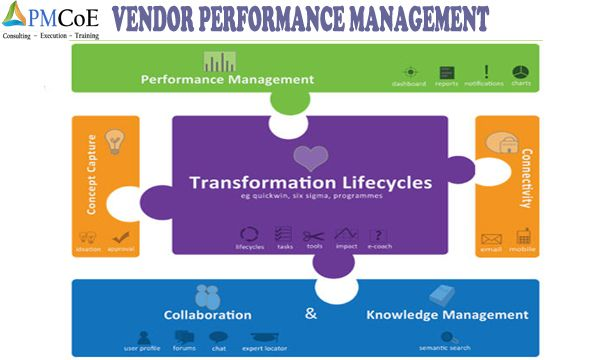 Vendor Performance Management Tools helps to develop and implement - performance assessment