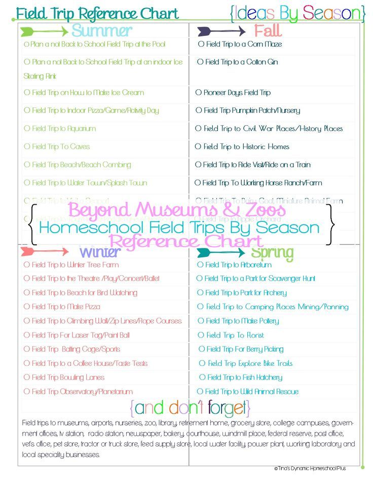 Beyond Museums and Zoos Homeschool Field Trip Form Field trips