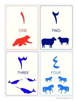 Arabic chat alphabet