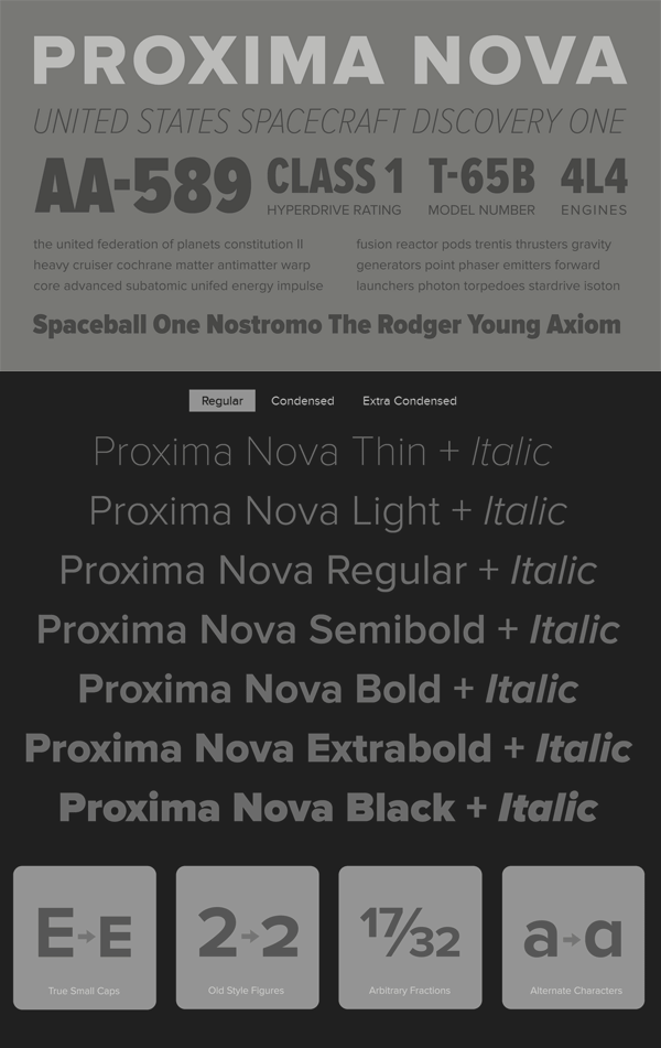 Proxima Nova Sans Serif Font Family By Mark Simonson Sans Serif Fonts Font App Font Family