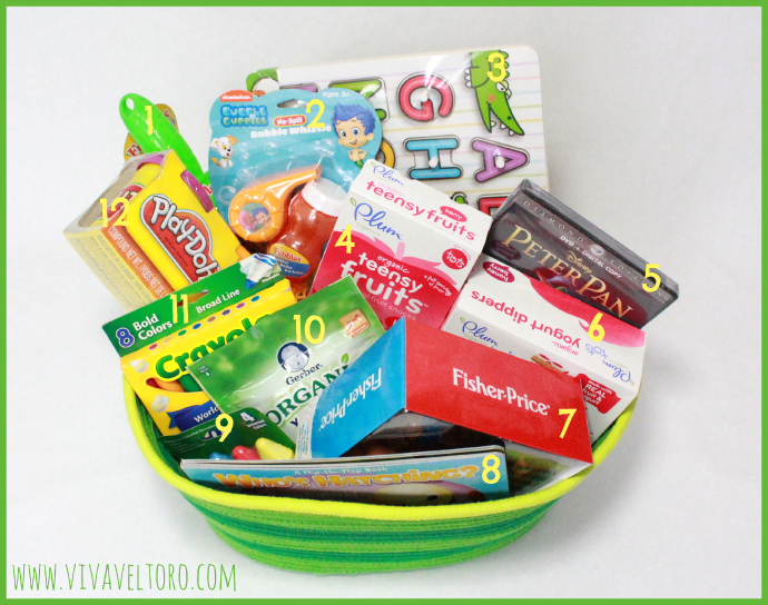 Easter basket ideas for toddlers basket ideas easter baskets and easter basket ideas for toddlers negle Images