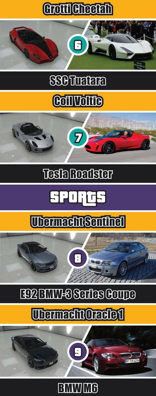 Lista De Carros Gta V Vs Real Pesquisa Google Gta Autos Autos Deportivos
