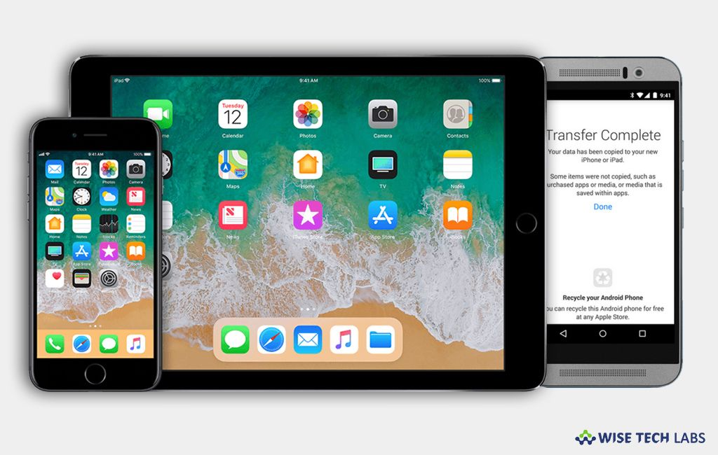 How To Transfer Data From Android Phone To Your Iphone Or Ipad Android Phone New Iphone Iphone