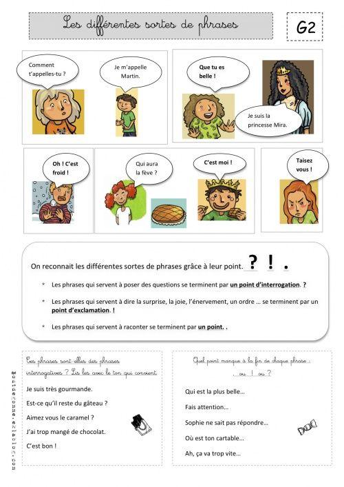 Les différentes sortes de phrases | Rseeg ce1, Grammaire