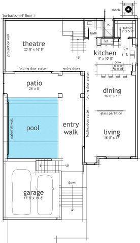 Casa piscina planta baja proyectos que intentar for Planos de piscinas pequenas