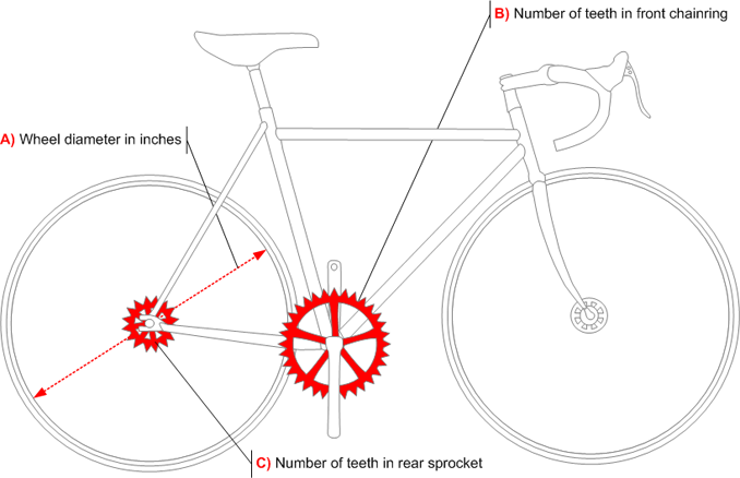 Gear Ratio Calculator Fiets