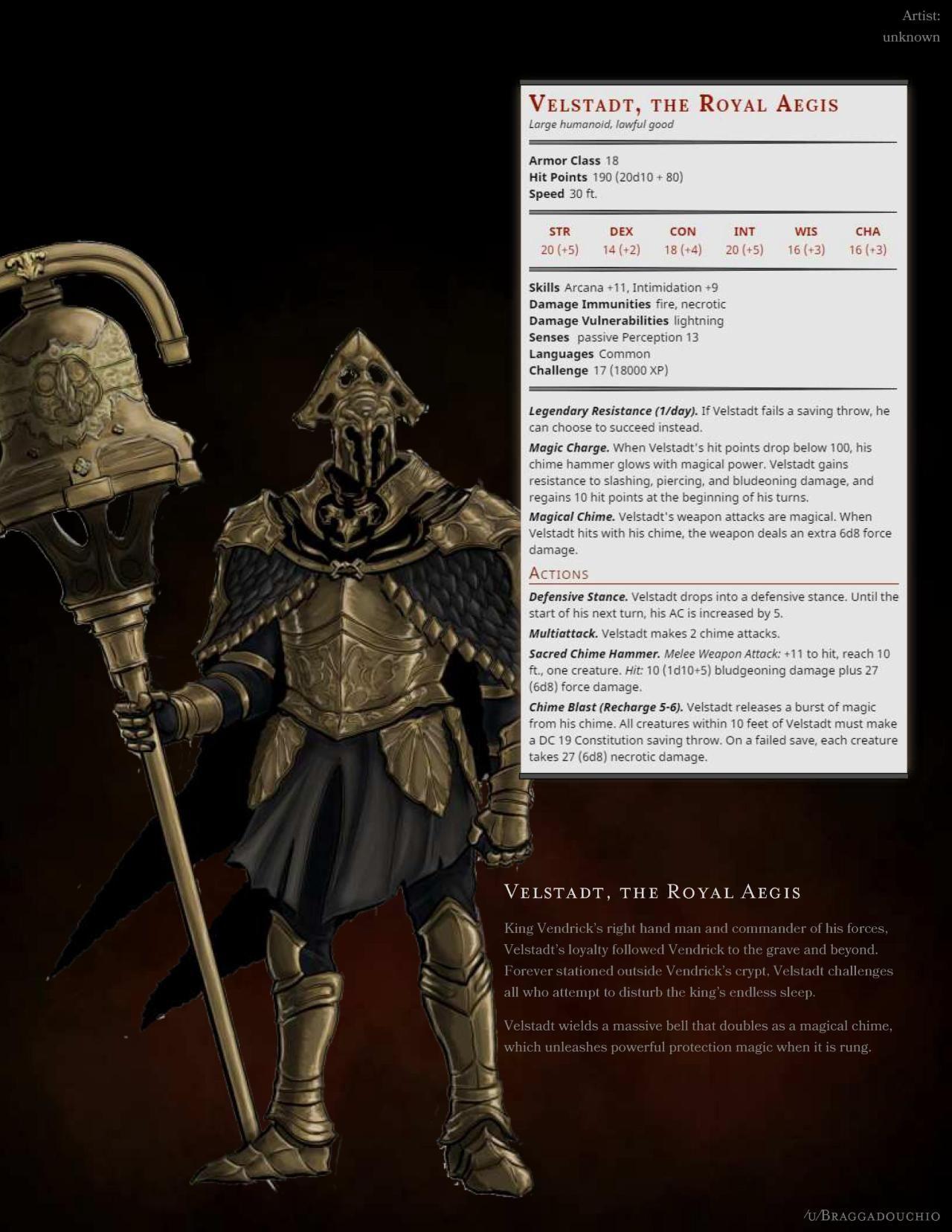 DnD 5e Homebrew — Dark Souls 2 Monsters by Braggadouchio | Dnd