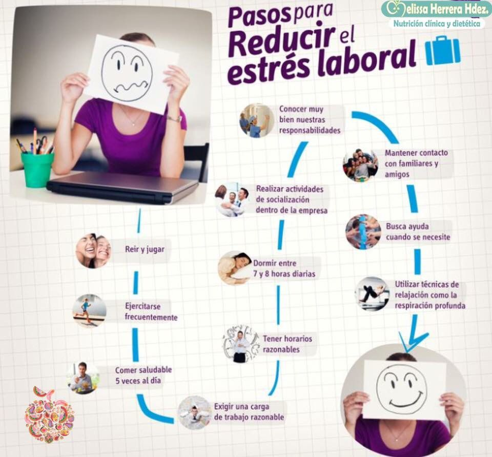 Estres Health, Health fitness__cat__, Salud