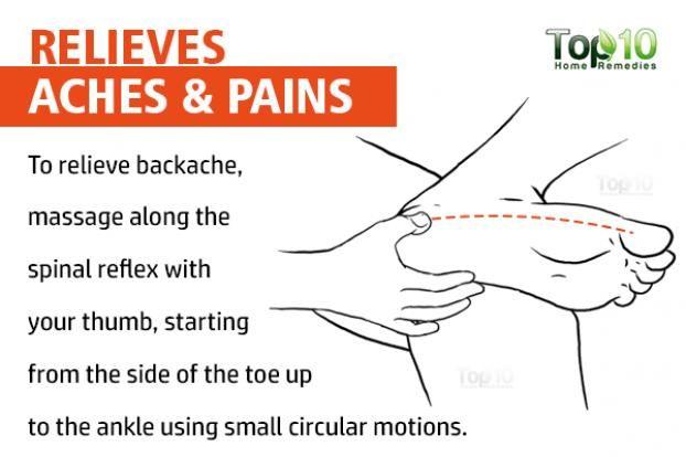 foot reflexology massage for backache #LowerBackPain in ...