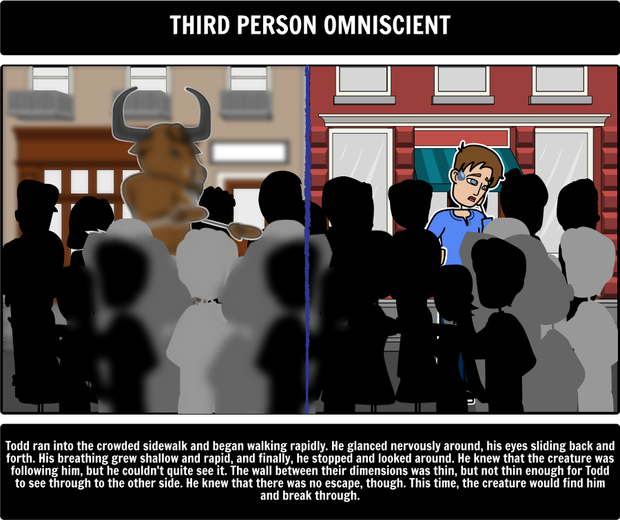Third Person Omniscient Point of View in Literature - Student Activity: A great way to get students thinking about the nuances of a narrator's point of view is to have them create or re-create a story using a different narration format. Have students create a narrative of an event with the three different points of view: first person, third person omniscient, and third person limited. They can also re-tell a story from their reading from another point of view, and see how it changes.