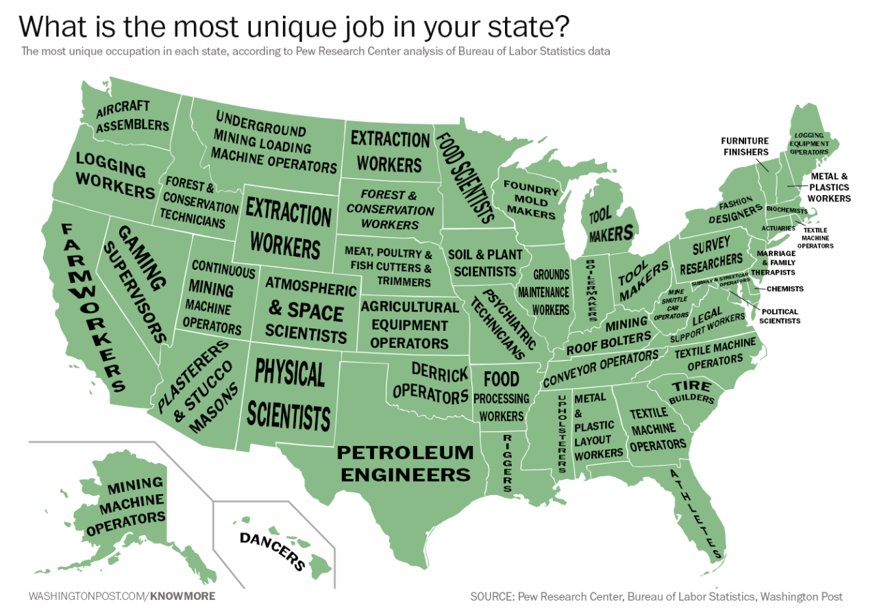 The most unique job in each US state. Related post The