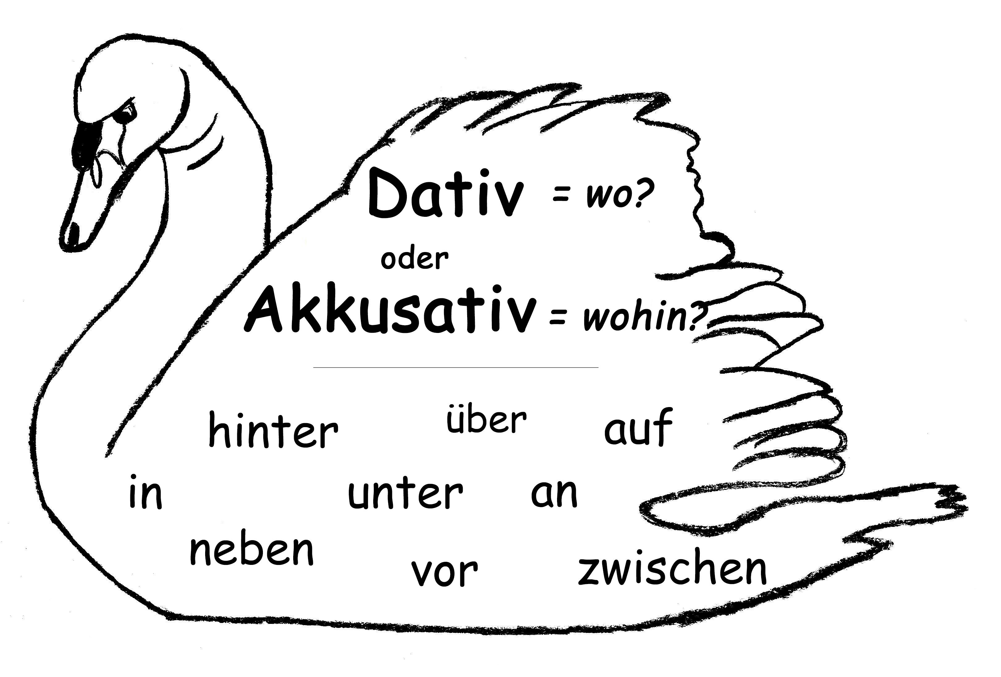 Deklination der Substantive | DEUTSCH 2 | Pinterest | Deutsch ...