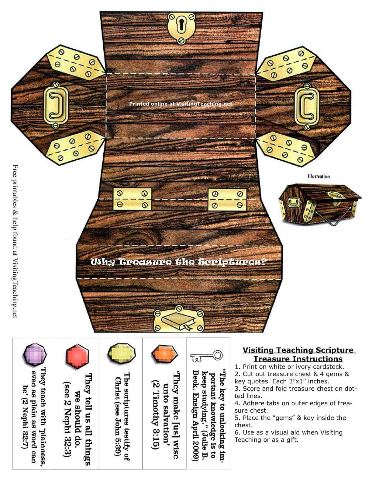 image regarding Printable Treasure Chests known as printable treasure upper body Why \u201cTreasure\u201d the Scriptures