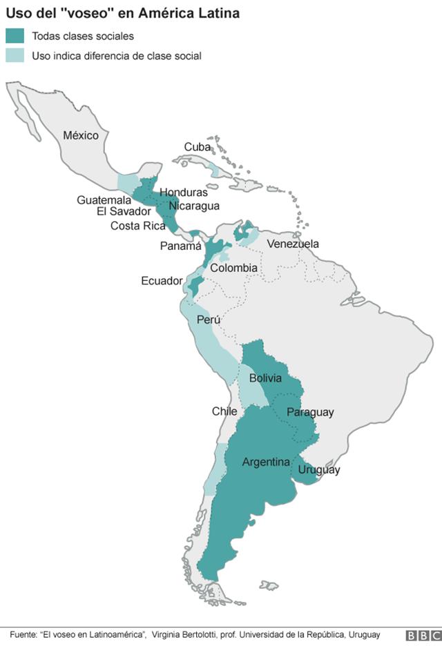 dfb1427dc97985ade62382d017fe2efe por qué algunos países de américa latina usan el 'vos' en vez del
