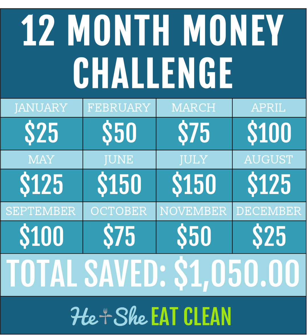 12 Month Money Challenge
