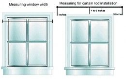 How To Measure For Curtains Bedroom Furniture Placement Home