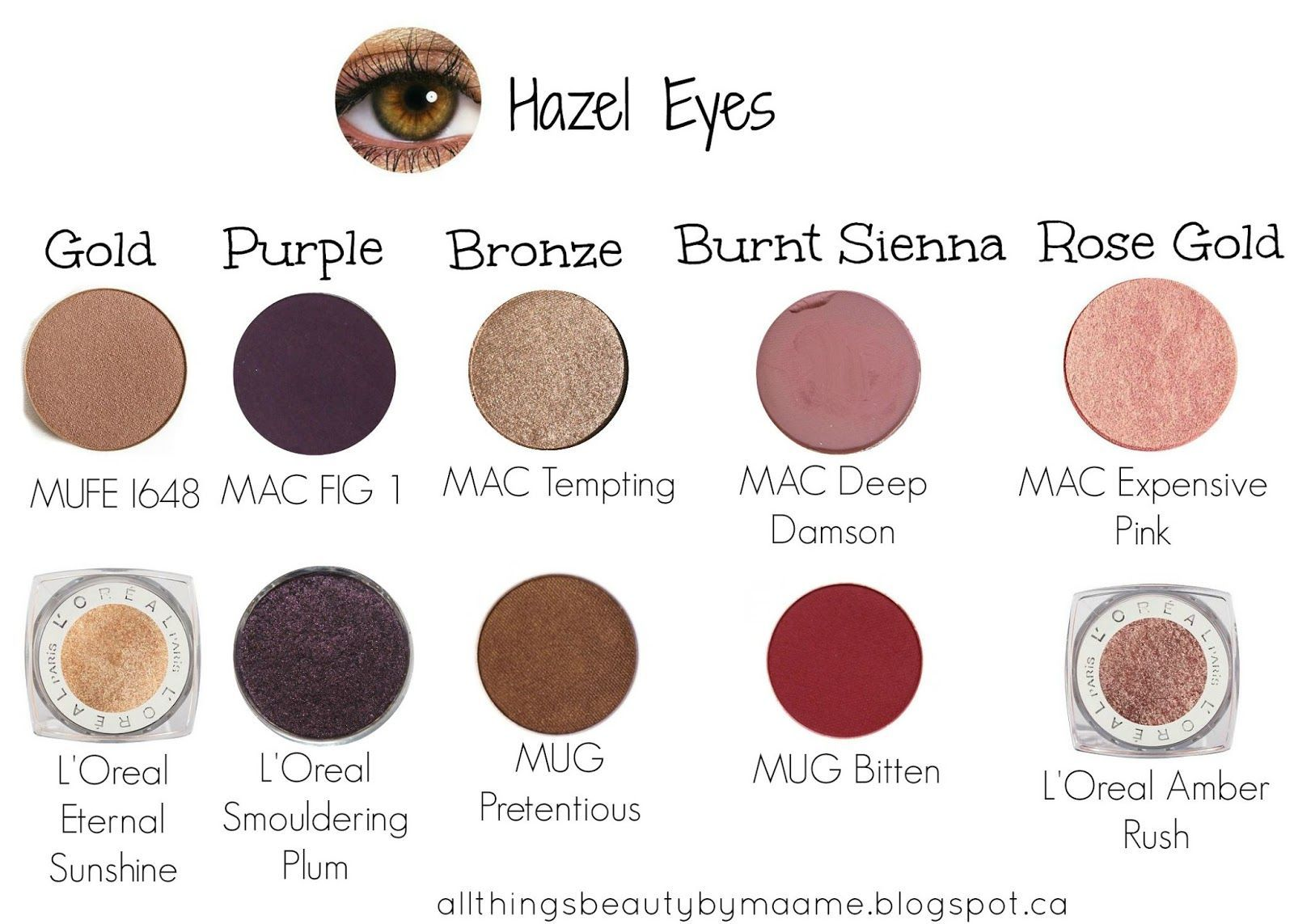 beauty guide : best eyeshadows for your eye colour - all