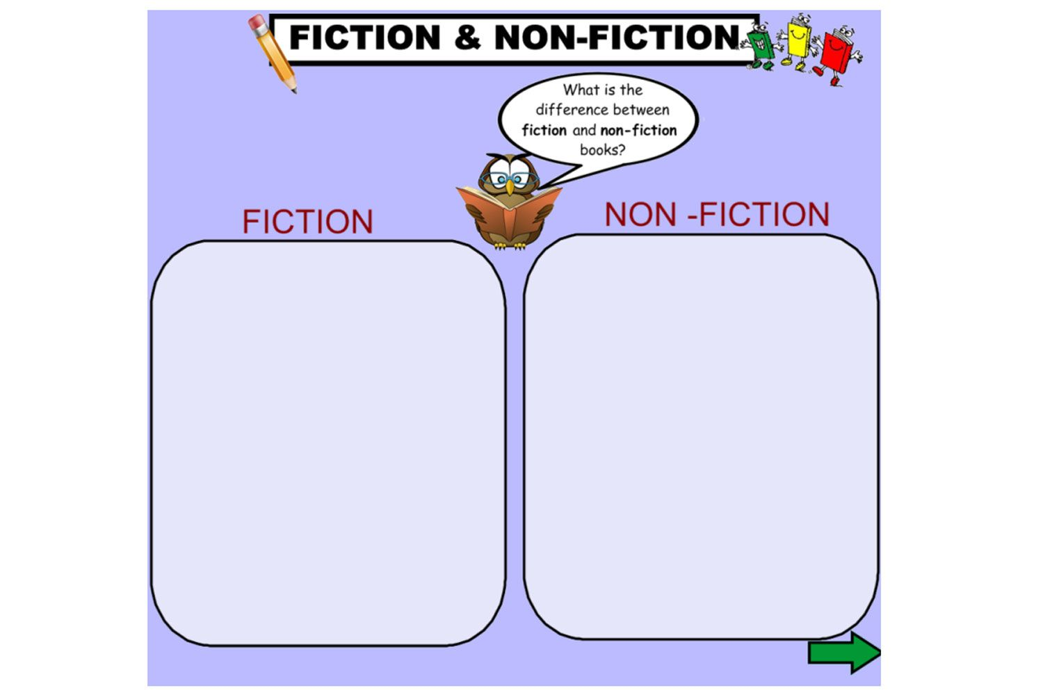 Pin By Susan Burke Interactive Lessons Design On Literacy