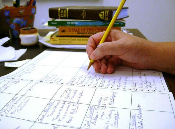 How To Write Lesson Plans | Infoineed.Com | All Things Teacher