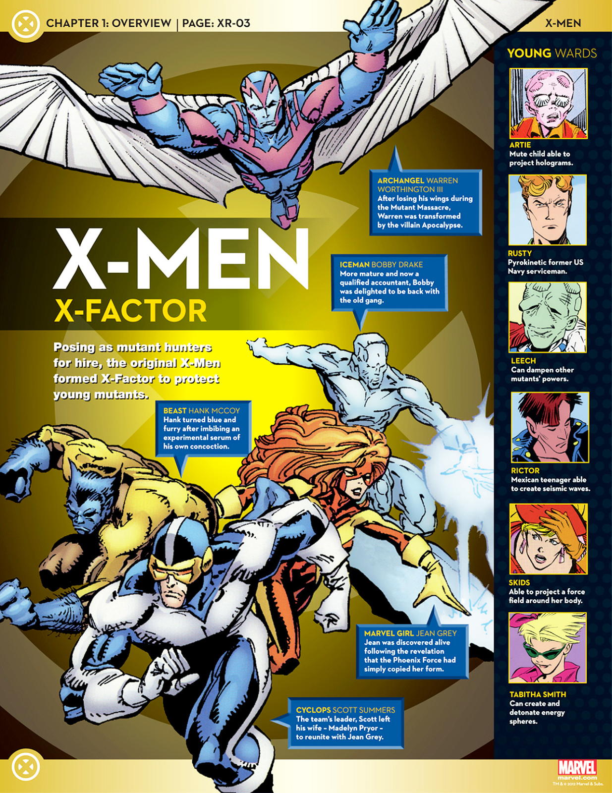 The Following Images Are From The Marvel Fact Files From Eagle Moss Collections If You Like Them Check Them Out At Th X Men Marvel Comics Art Superhero Comic