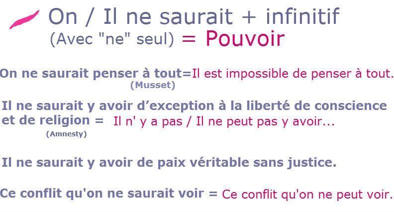 New Etre Verb Chart french verb chart posters sampler irregular