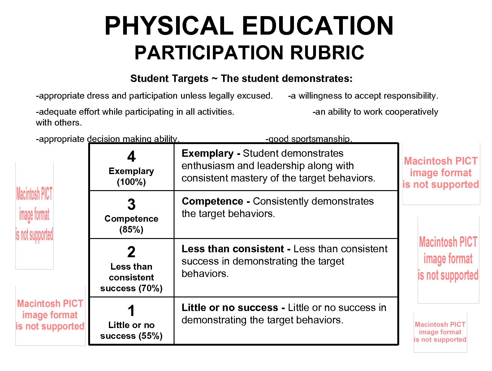 Elementary Pe Grading Rubric  Google Search  School  Teaching