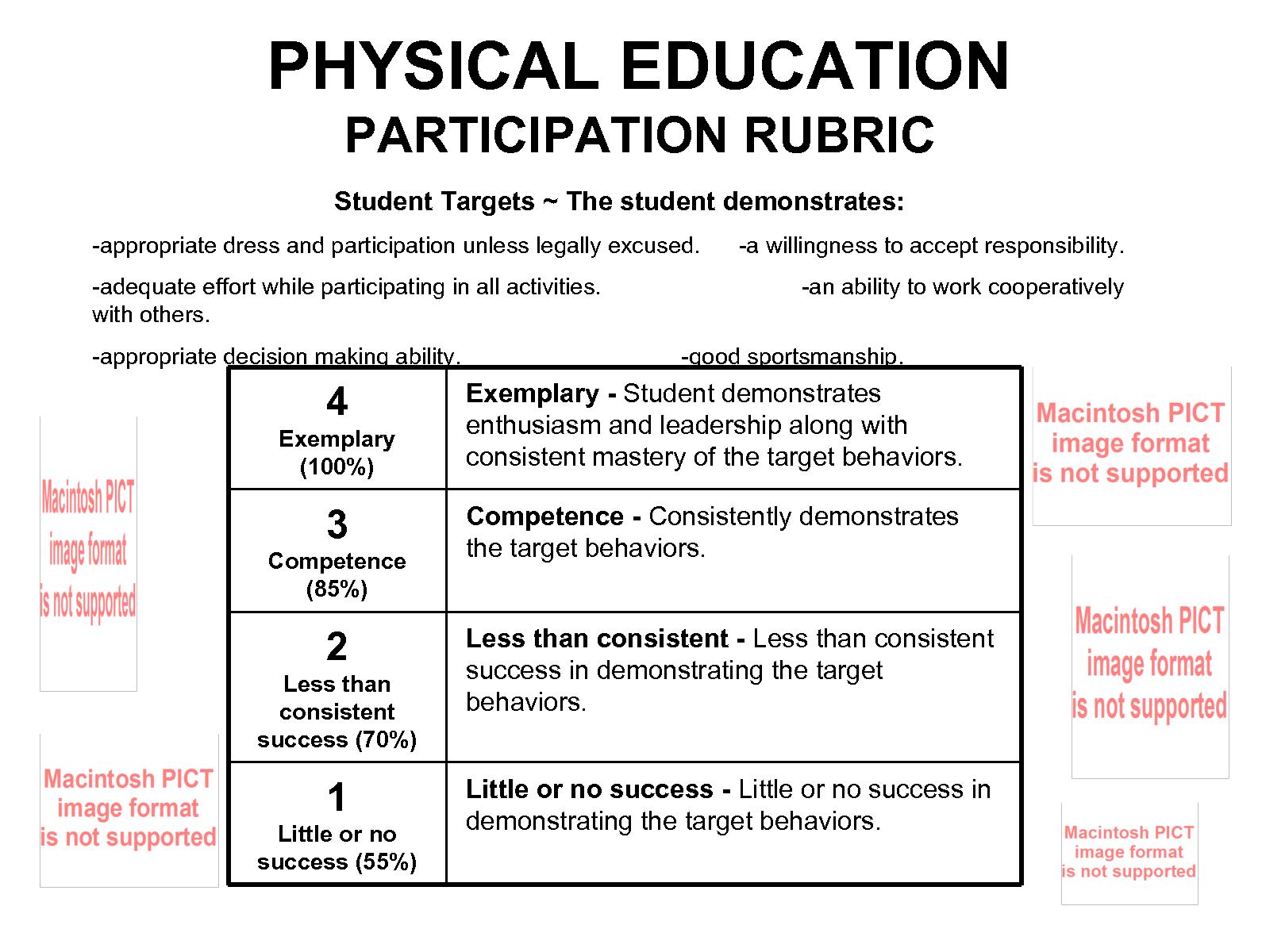 Elementary Pe Grading Rubric