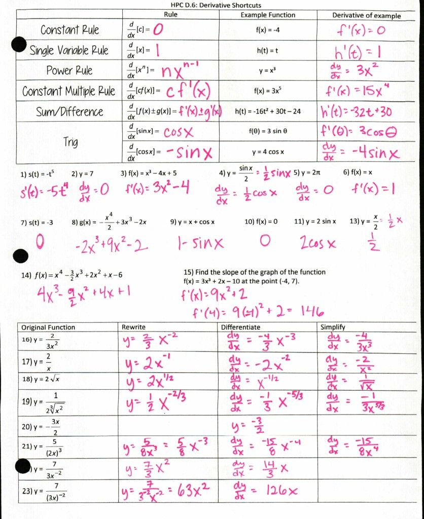 Find This Pin And More On Calculus