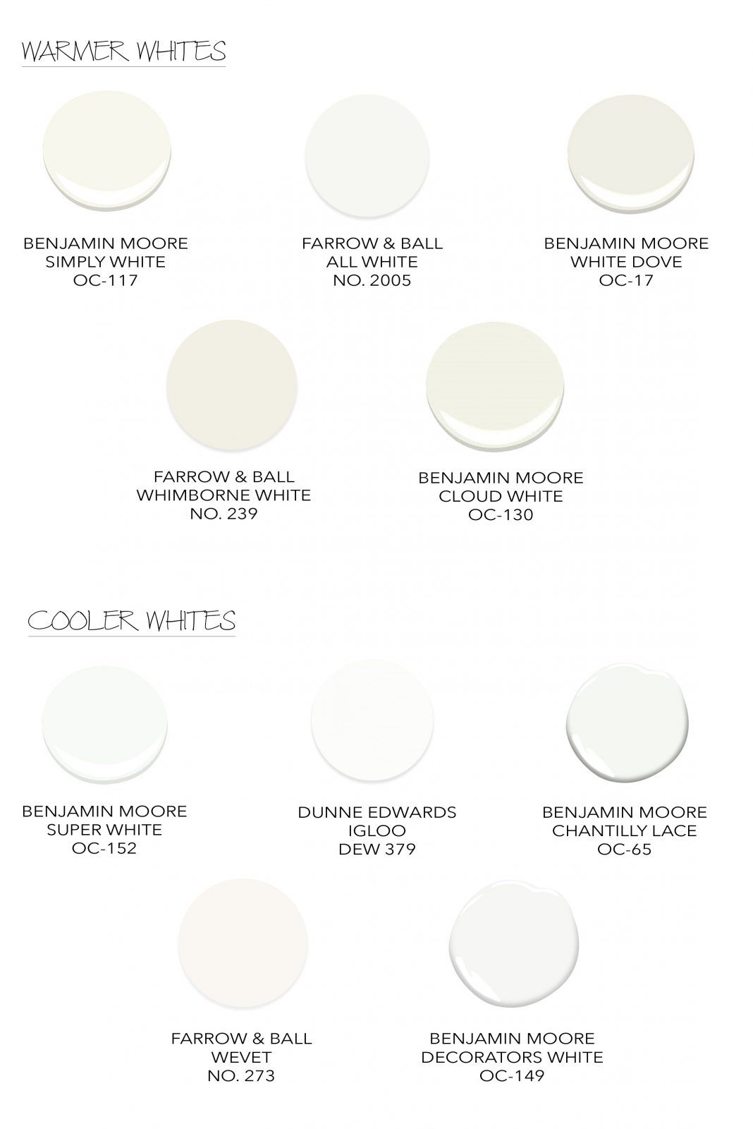 Best White Paint Guide With Images White Paints White 640 x 480