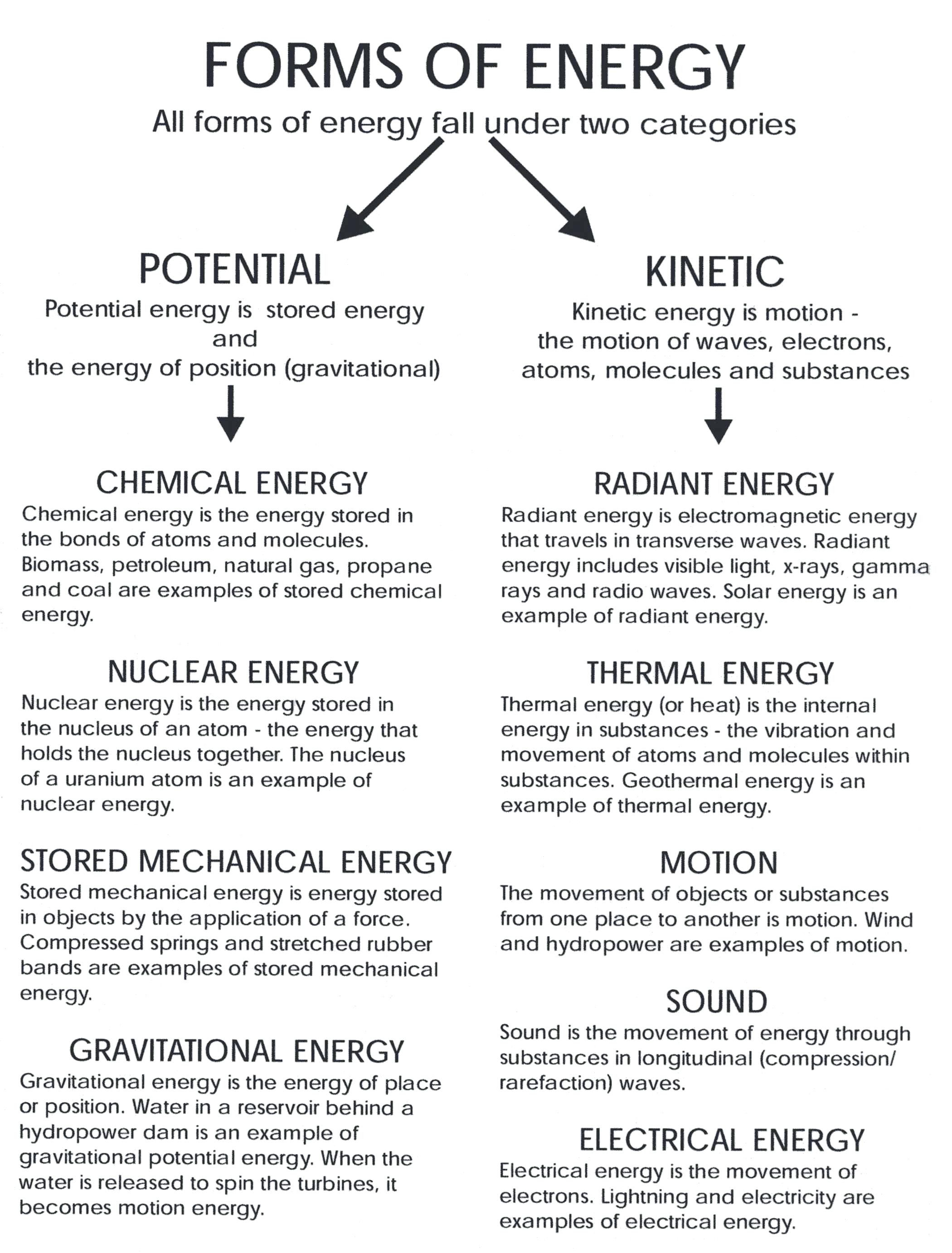 Classified The Electromagnetic Spectrum Worksheet Answers