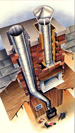 dual chimney liner - Google Search