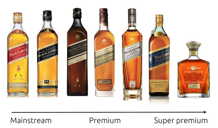 Screen Shot 2014 04 17 At 11 55 51 Png 750 441 Johnnie Walker Whisky Blended Whiskey