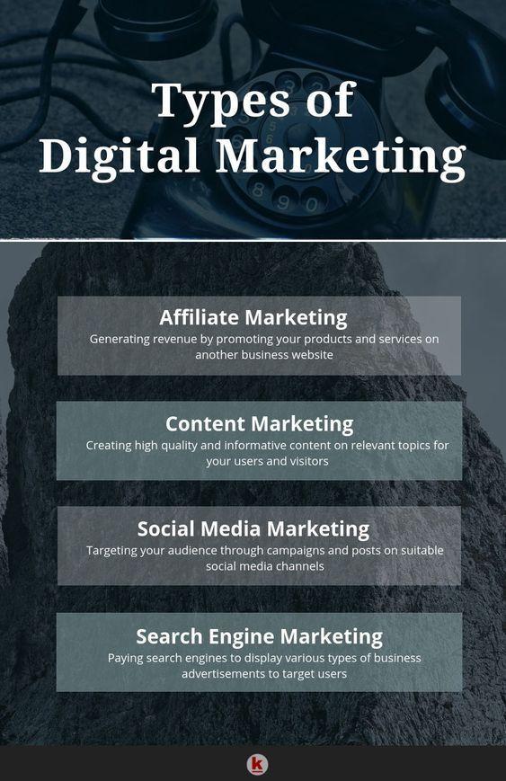 YNG Media - Digital Marketing Agency.  A digital marketing agency with the knowledge, skills, and a