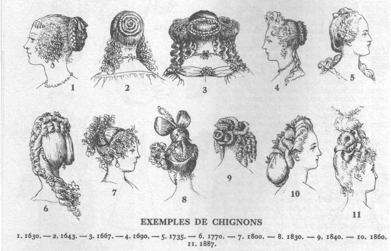 Gravures De Mode Les Coiffures Gravures De Mode Coiffures Historiques Coiffure