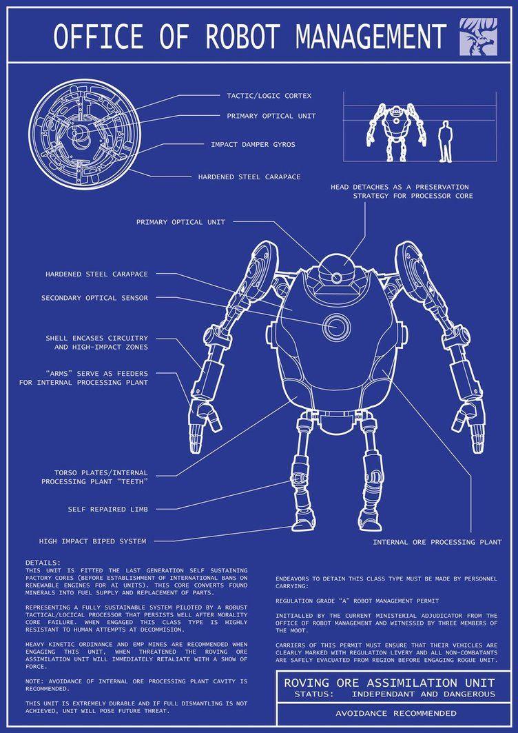 Robot blueprints 01 by jordanoth on deviantart blueprints robot blueprints 01 by jordanoth on deviantart malvernweather Choice Image