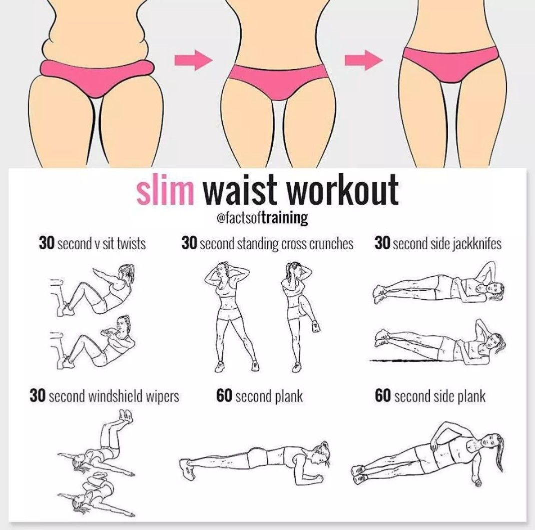 Pin by Brooke Dixon on Fitness Slim waist workout, Waist