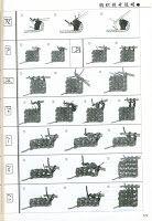 Legendas de todos os pontos possíveis e imaginários (ados) de crochê.