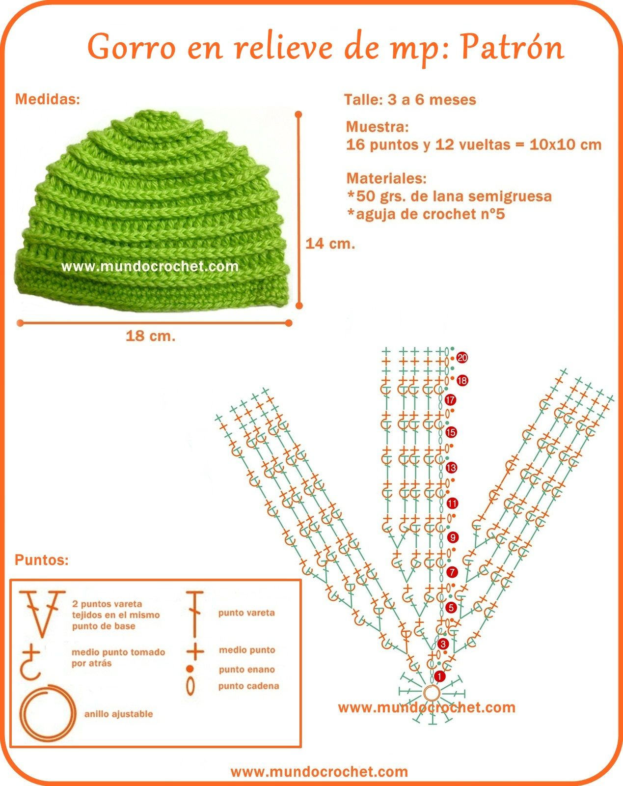 Gorro en relieve de medio puntos | CROCHET HATS | Pinterest | Croché ...