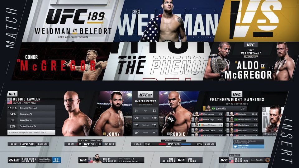 New Logo Identity And On Air Look For Ufc By Troika