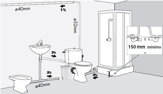 Diametros para aparatos sanitarios triturador sanislim - Tubos desague pvc ...