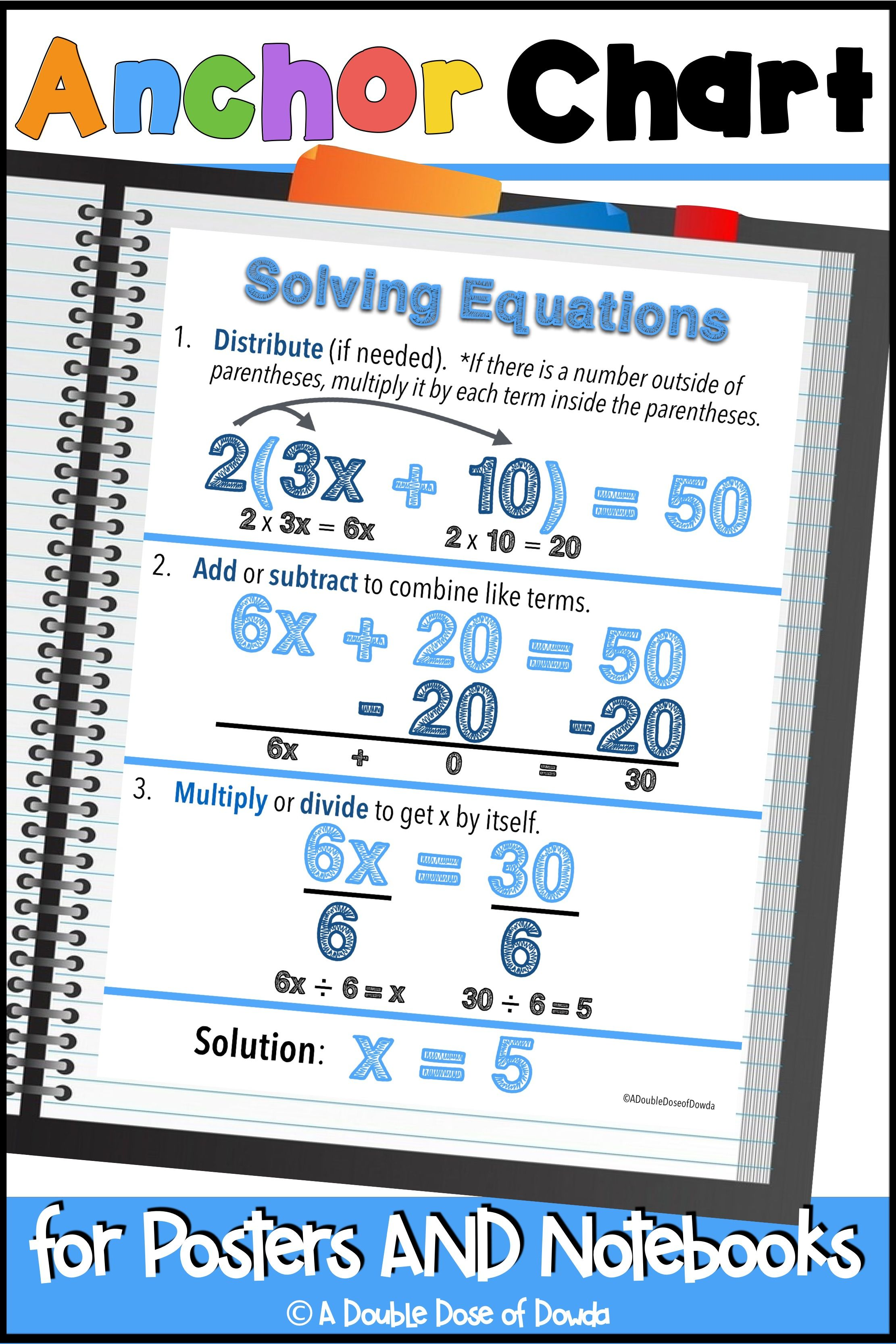 Solving algebraic equations anchor chart for interactive