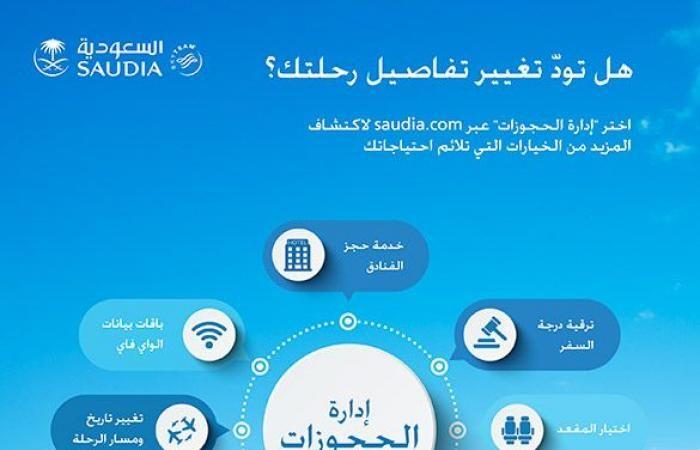 اخبار السعودية الاستعلام عن تذكرة طيران الخطوط السعودية من الموقع الرسمي Weather Weather Screenshot