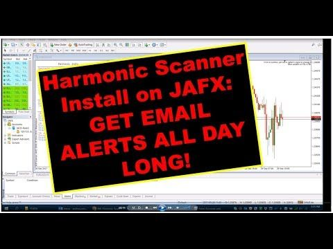 How to scan forex market for potential